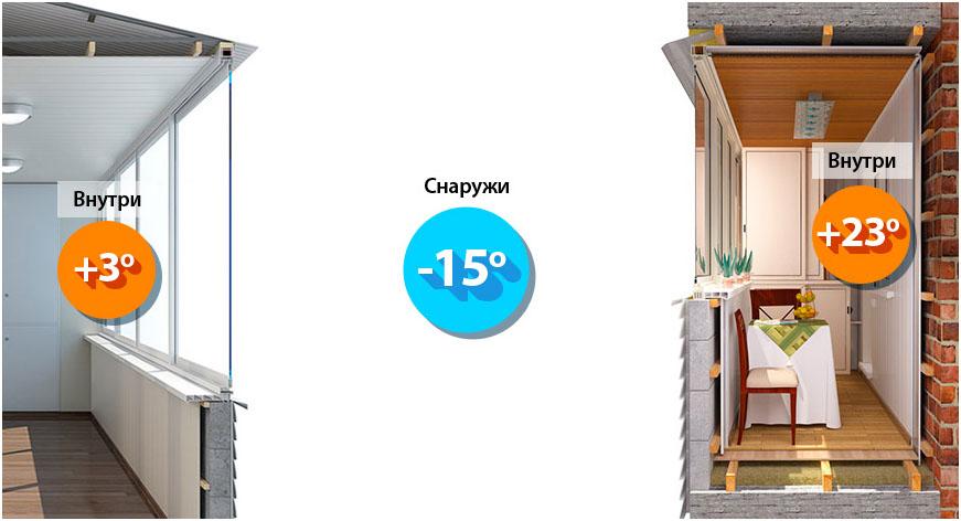 Остекление и вынос балконов и лоджий от производителя. дм-пр.